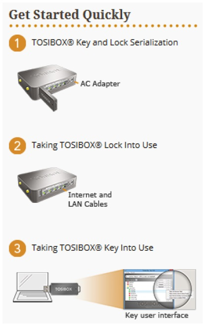 Tosibox Quickstart